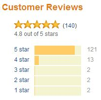 Great customer service rating!